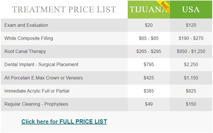 Tijuana Dentist Price List