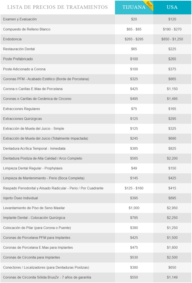 Lista de Precios Dentista Tijuana